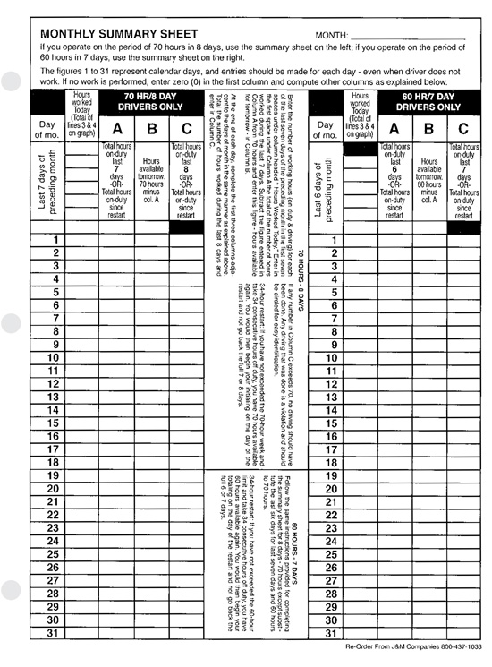 Summary Sheet Pictures to pin on Pinterest